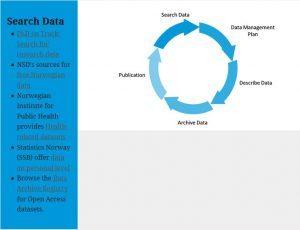 Screen shot search data