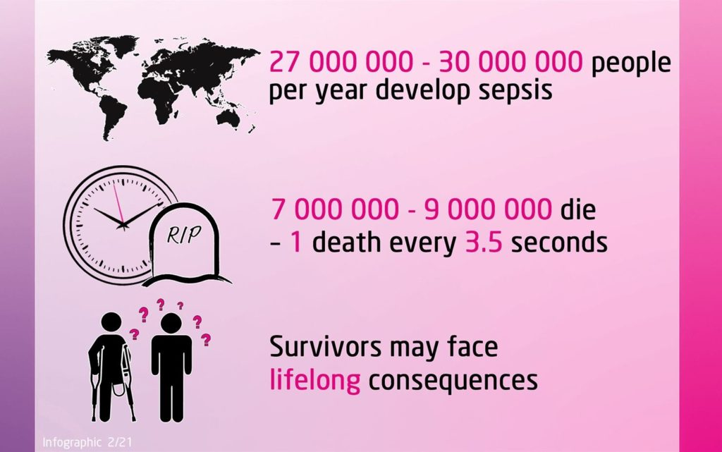 Inforgrafikk om sepsis i rosa og sort