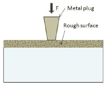 Mueller matrix polarimetry for studies of strain in a bulk glass material.