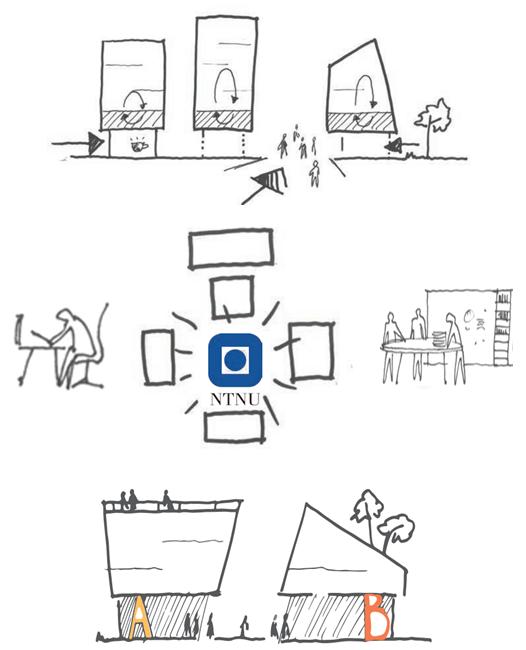 Illustrasjon med tegninger av ulike universitetsbygg og soner.