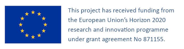 EU-flagget med tekst som sier at prosjektet er finansiert av EU-programmet Horizon 2020. png