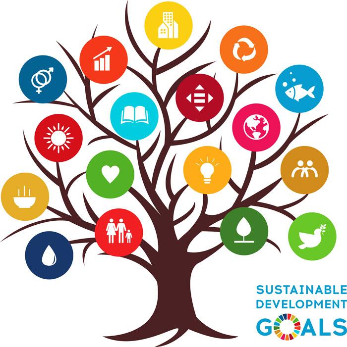 FNs bærekraftsmål illustrert som et tre. Illustrasjon.