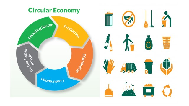 Illustration of Circular Economy - wheel og recycling - consumption